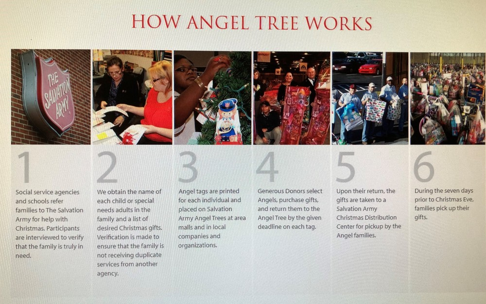 The Salvation Army Christmas Assistance 2019 Angel Tree