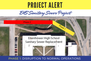 LPS PROJECT ALERT: EHS Sanitary Sewer